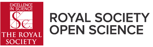 Image result for royal society open science